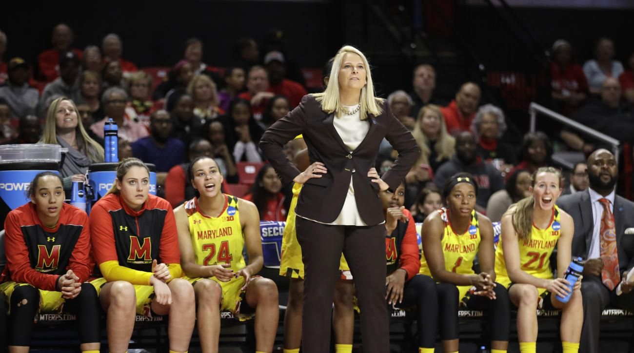 FILE - In this March 19, 2017, file photo, Maryland coach Brenda Frese watches the second half of a second-round game against West Virginia in the women's NCAA college basketball tournament in College Park, Md. After dominating the Big Ten for three strai