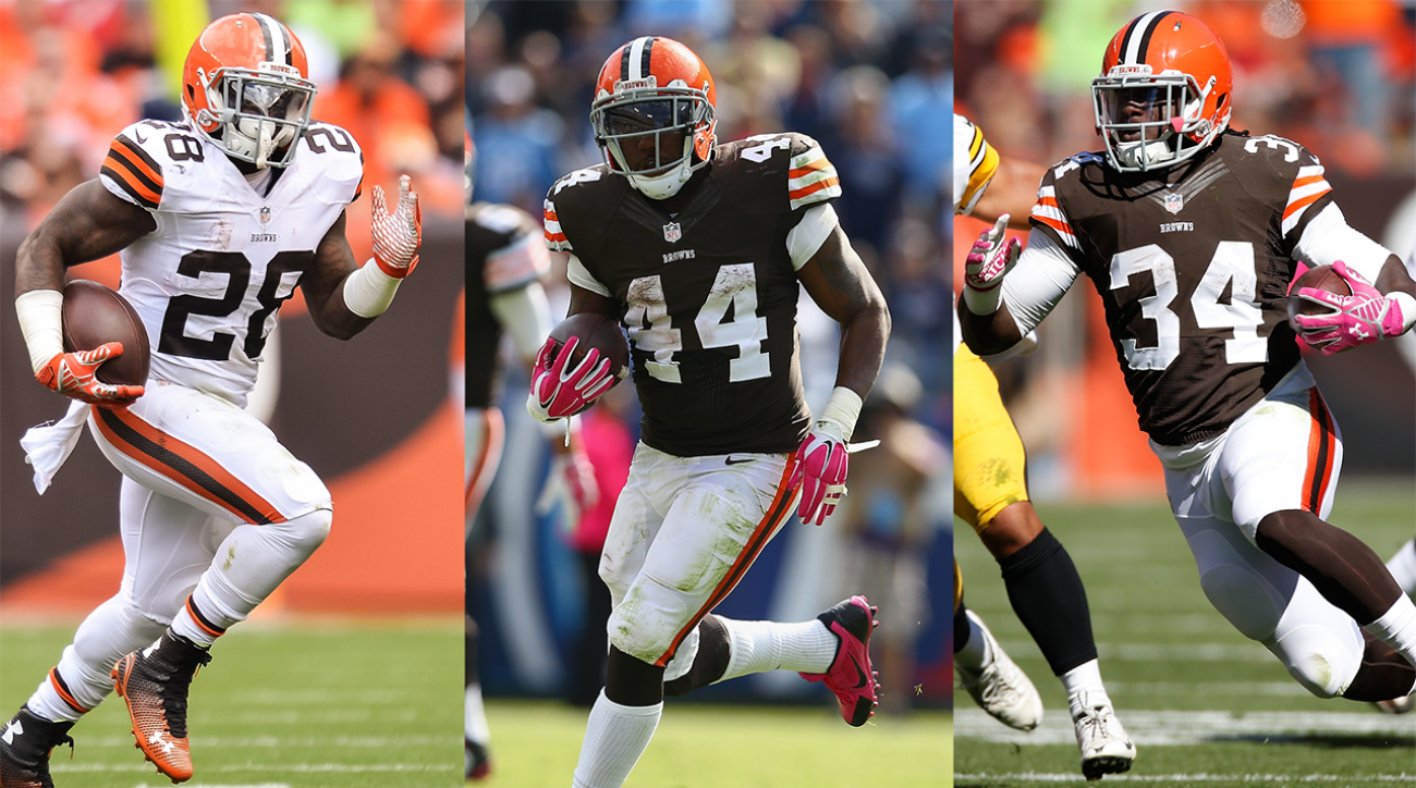 Fantasy: Deciphering the backfields in Denver and Cleveland