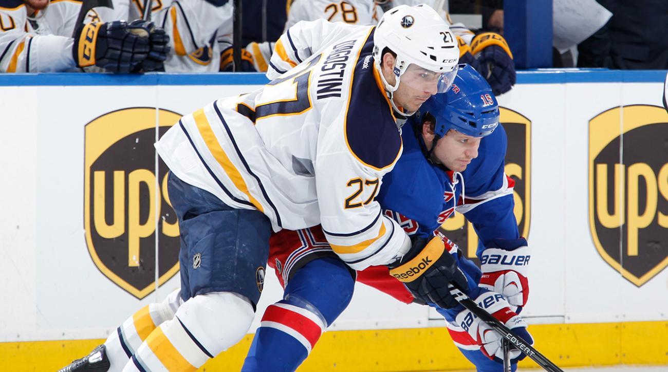 New York Rangers vs. Buffalo Sabres