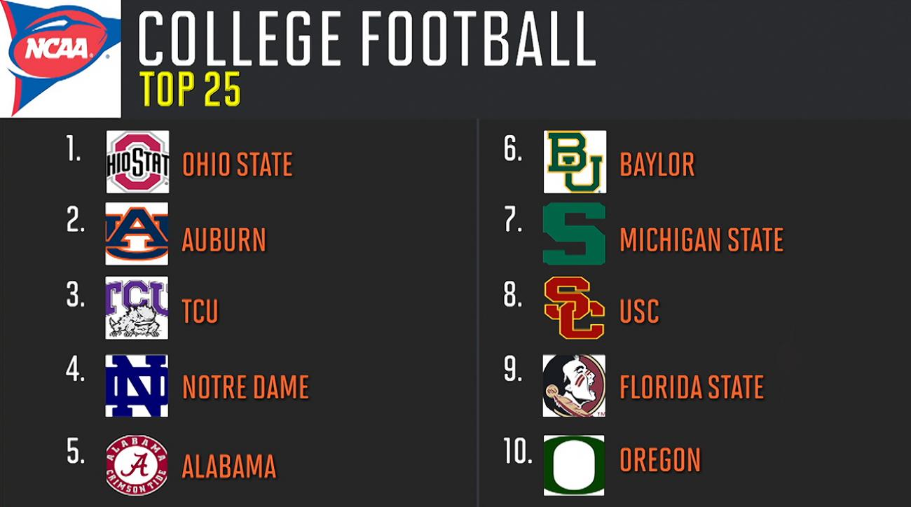 college football top 25 results espn ncaa schedule