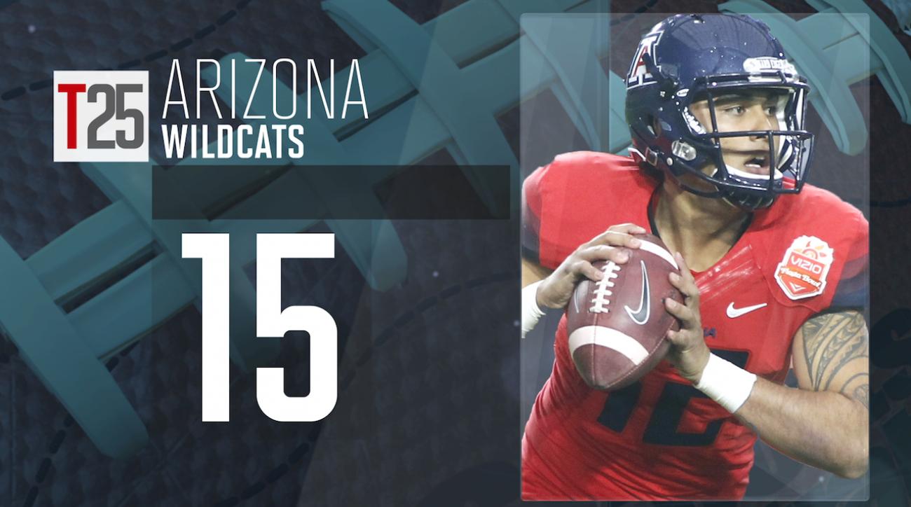 arizona wildcats, College football, preseason top 25, sports illustrated, college football top 25,