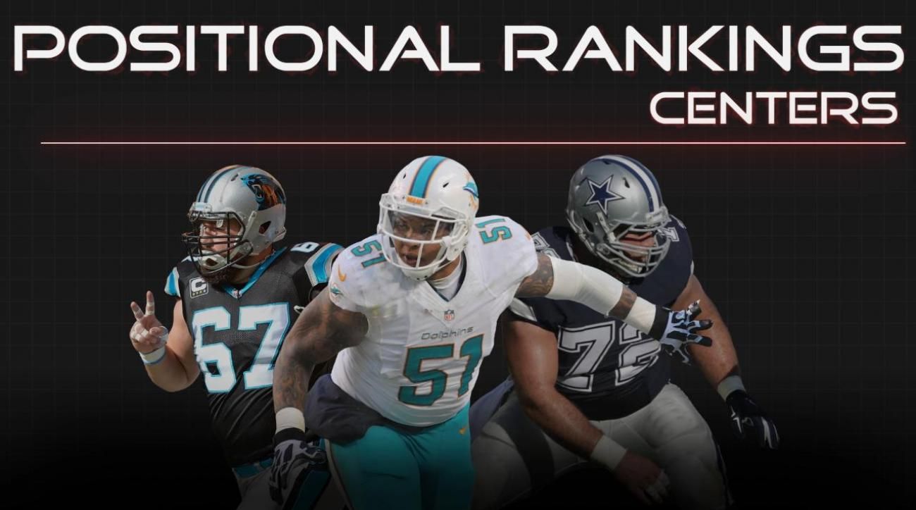 Positional Rankings: Centers