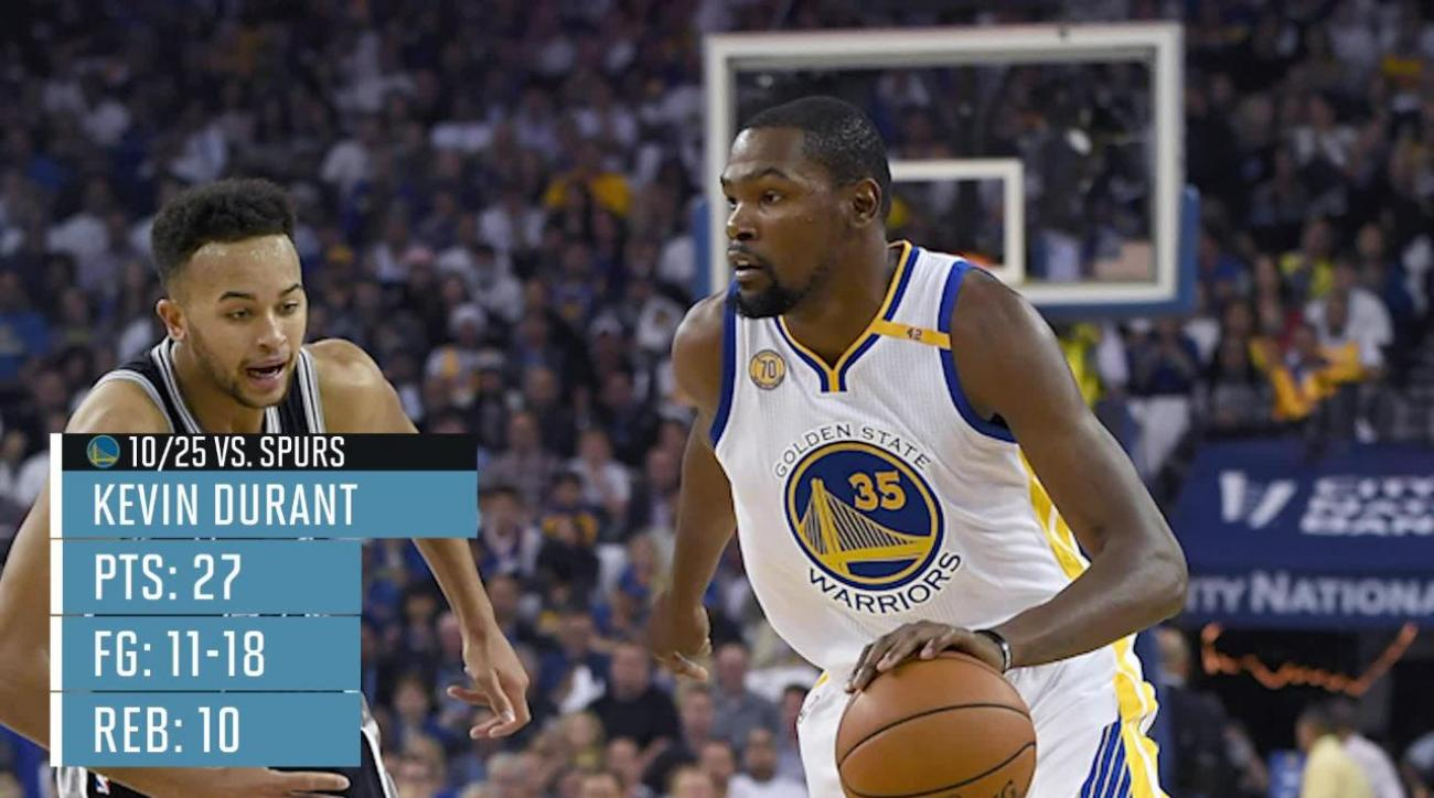Kevin Durant: Opening night blowout loss 'a slap in the face'
