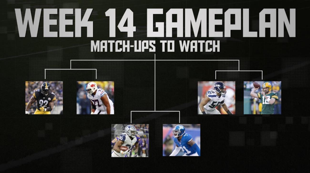 NFL's Week 14 Gameplan