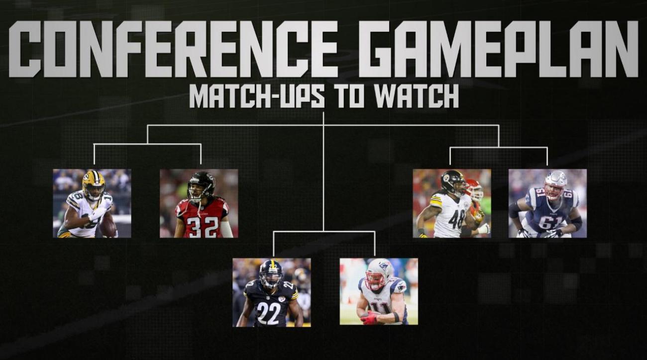 NFL Gameplan: Conference Championships