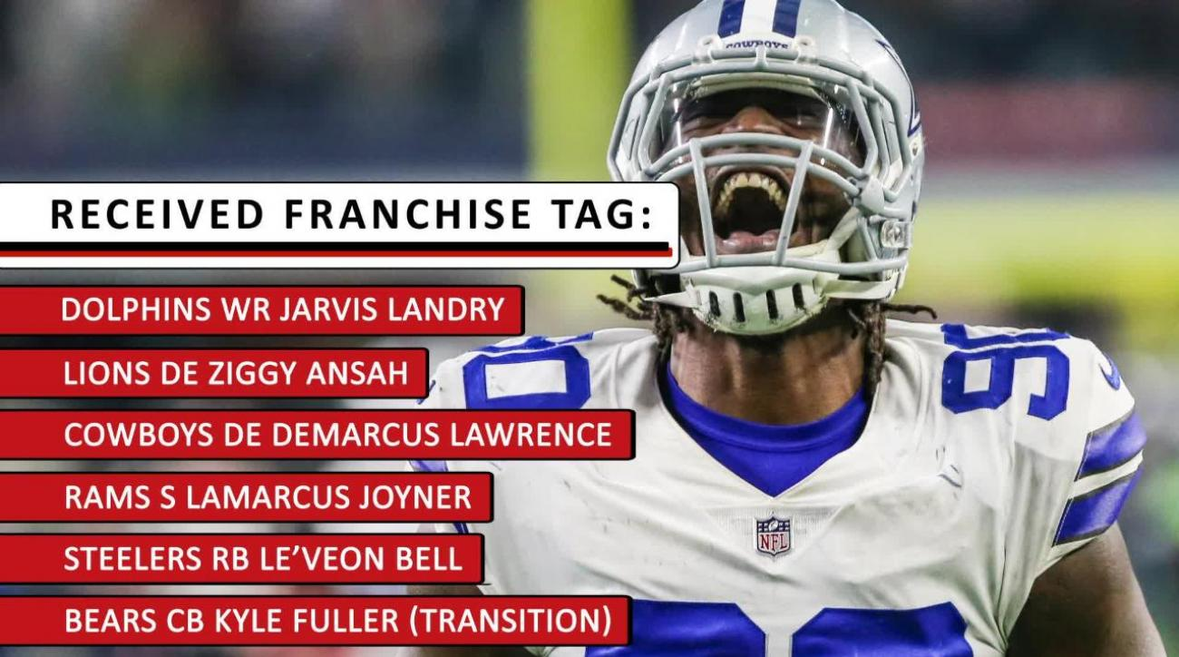 NBA Franchise Tag