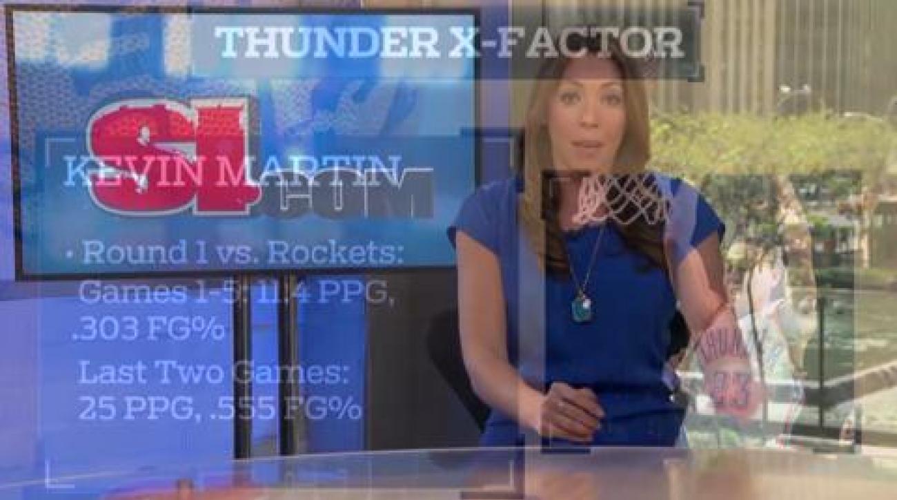 NBA Second Round X-Factors: Thunder vs. Grizzlies