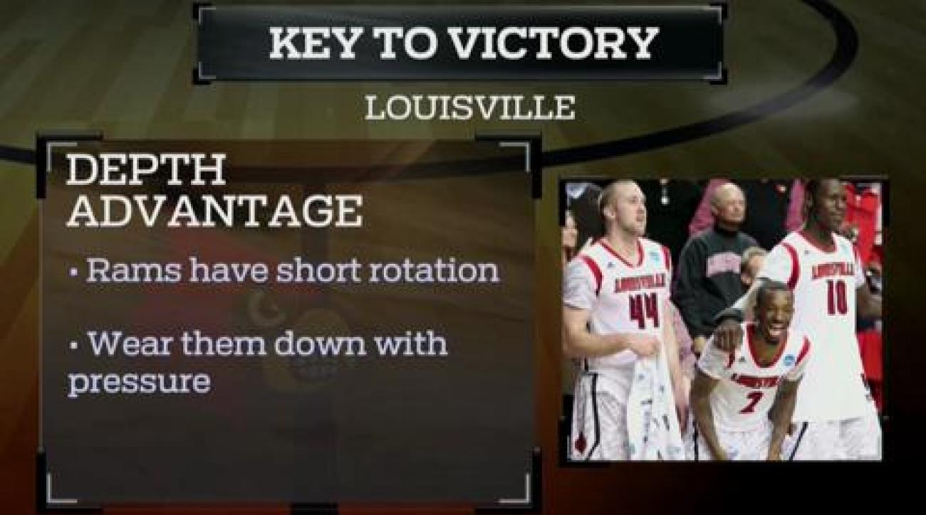 Fast Break: Louisville vs. Colorado State