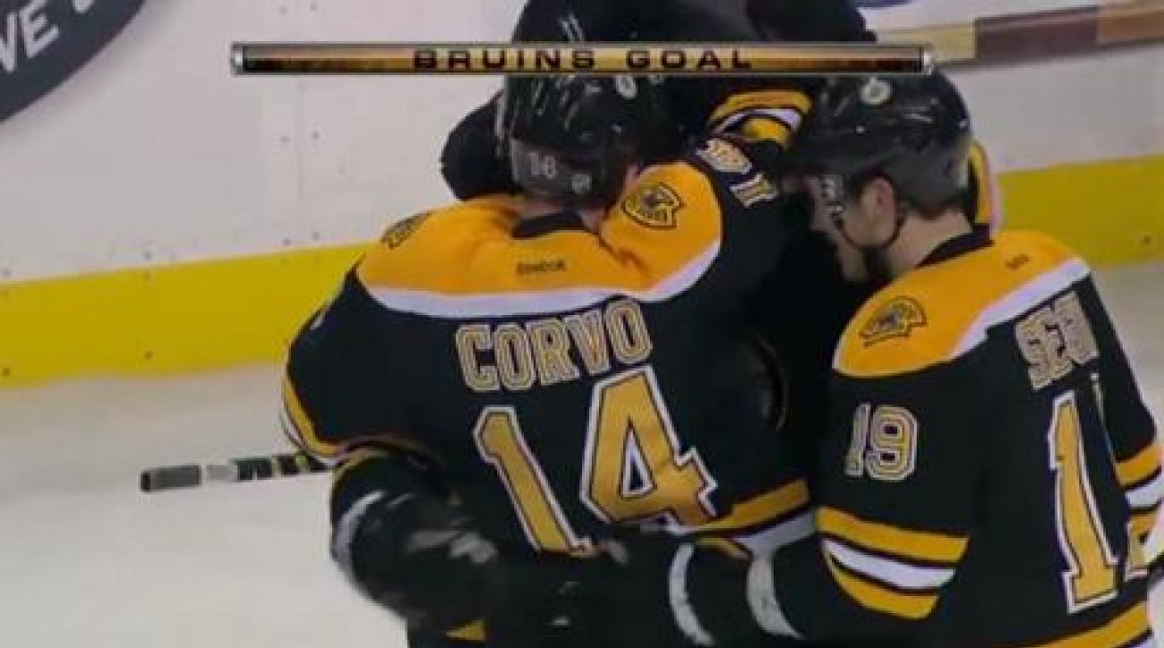 Marchand, Bruins dominate Panthers