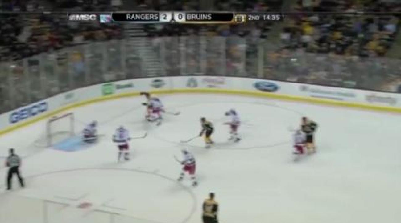 Rangers shut out Bruins