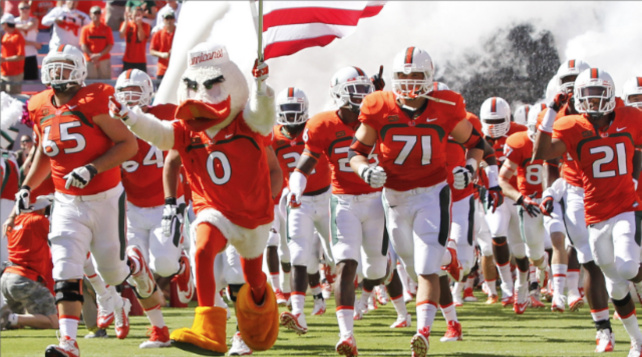 Miami sanctions further prove NCAA's ineptitude
