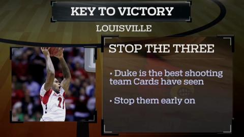 Fast Break: Louisville vs. Duke