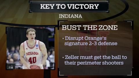 Fast Break: Indiana vs. Syracuse