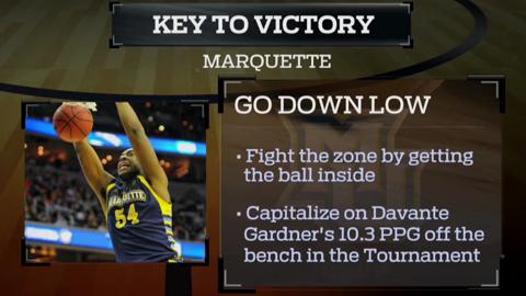 Fast Break: Marquette vs. Syracuse