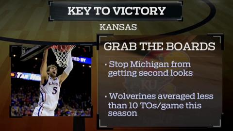 Fast Break: Kansas vs. Michigan